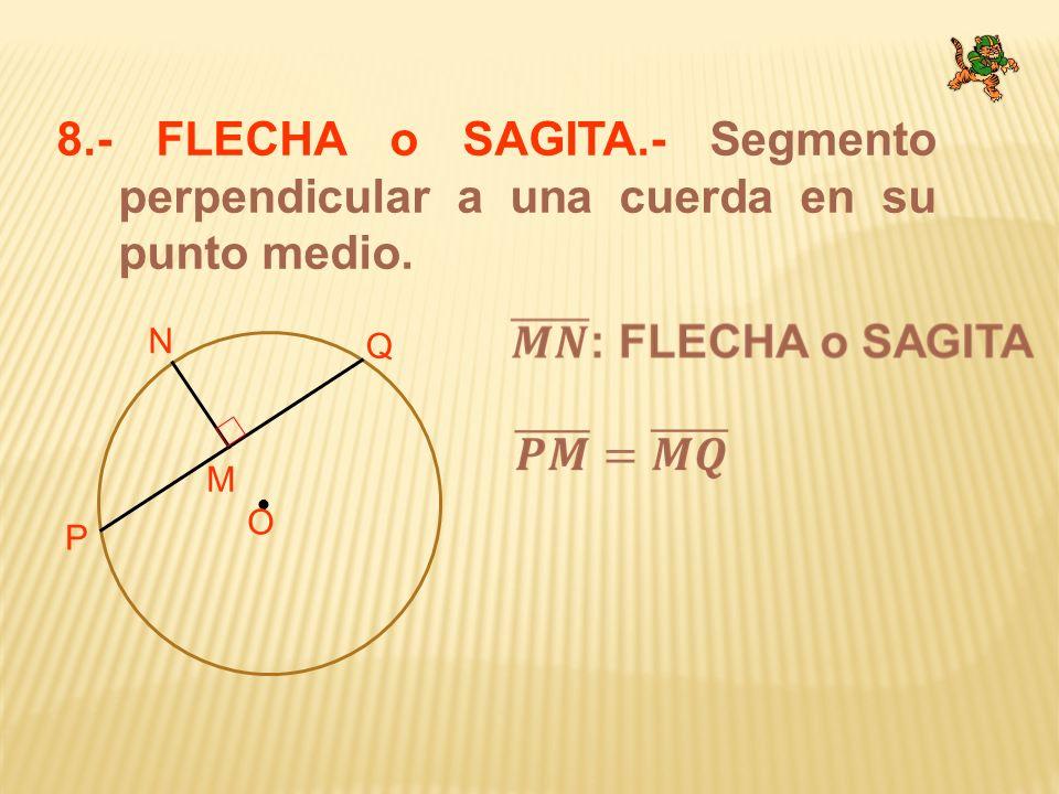 8.- FLECHA o SAGITA.- Segmento perpendicular a una cuerda en su punto medio. O N M P Q