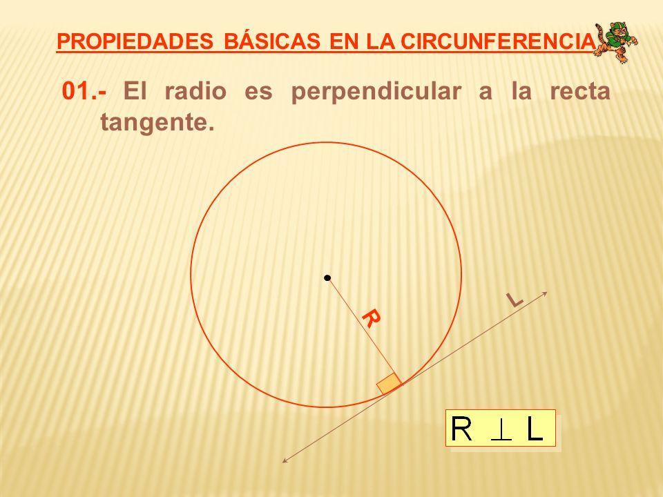 PROPIEDADES BÁSICAS EN LA CIRCUNFERENCIA 01.- El radio es perpendicular a la recta tangente. R L