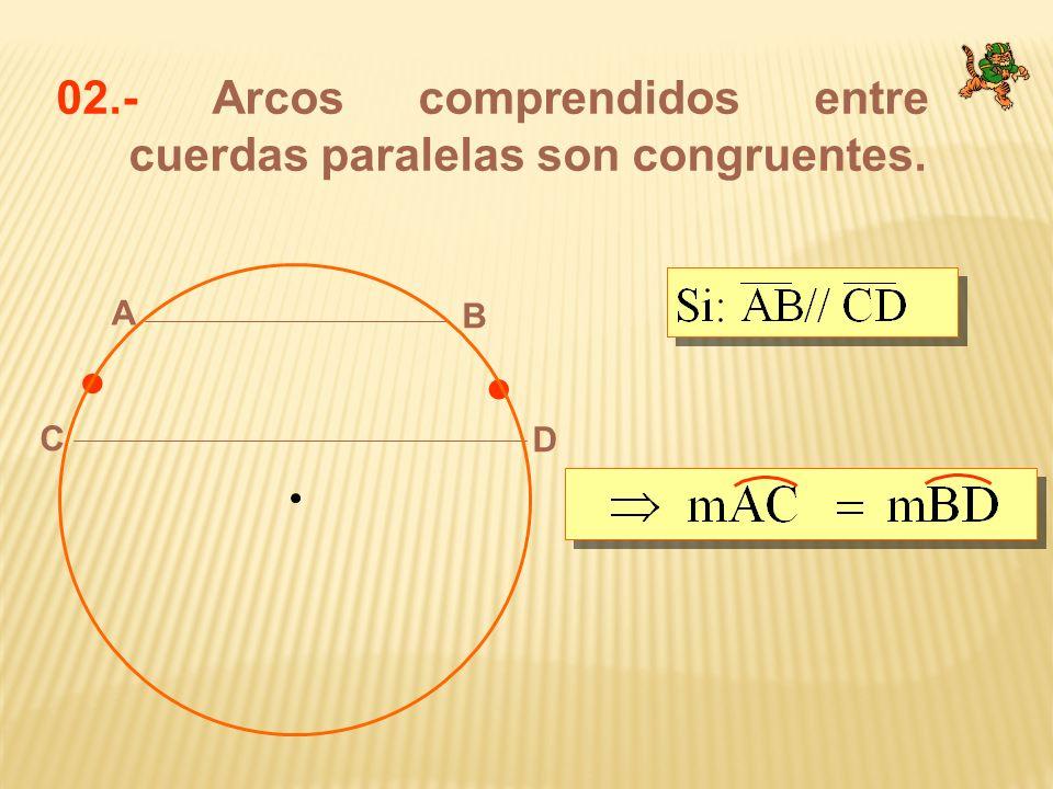 02.- Arcos comprendidos entre cuerdas paralelas son congruentes. A B C D