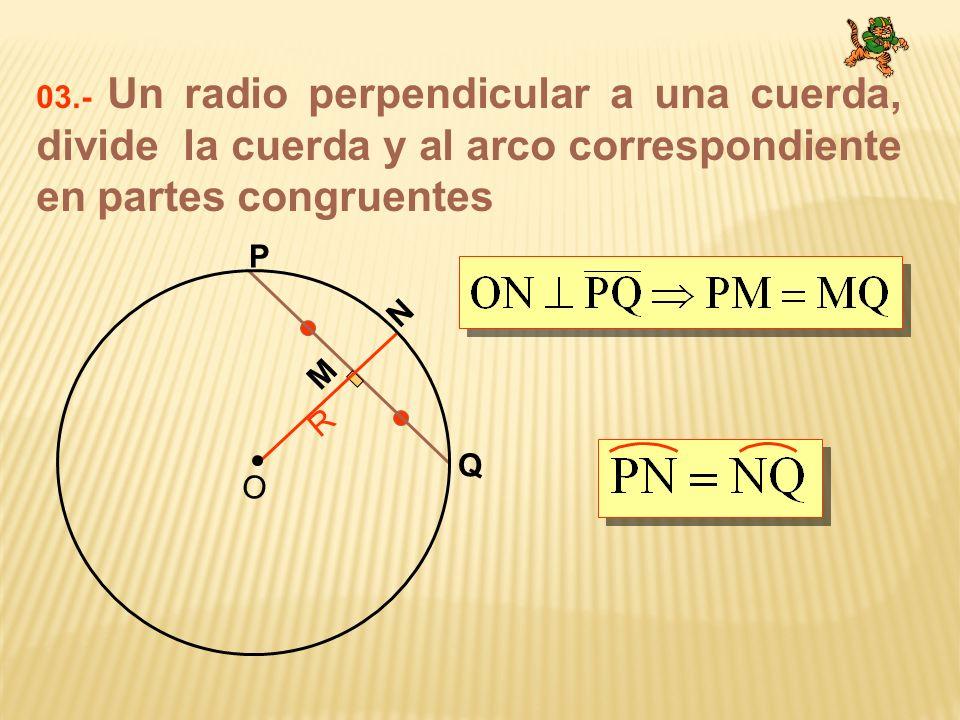 03.- Un radio perpendicular a una cuerda, divide la cuerda y al arco correspondiente en partes congruentes P Q M N R O