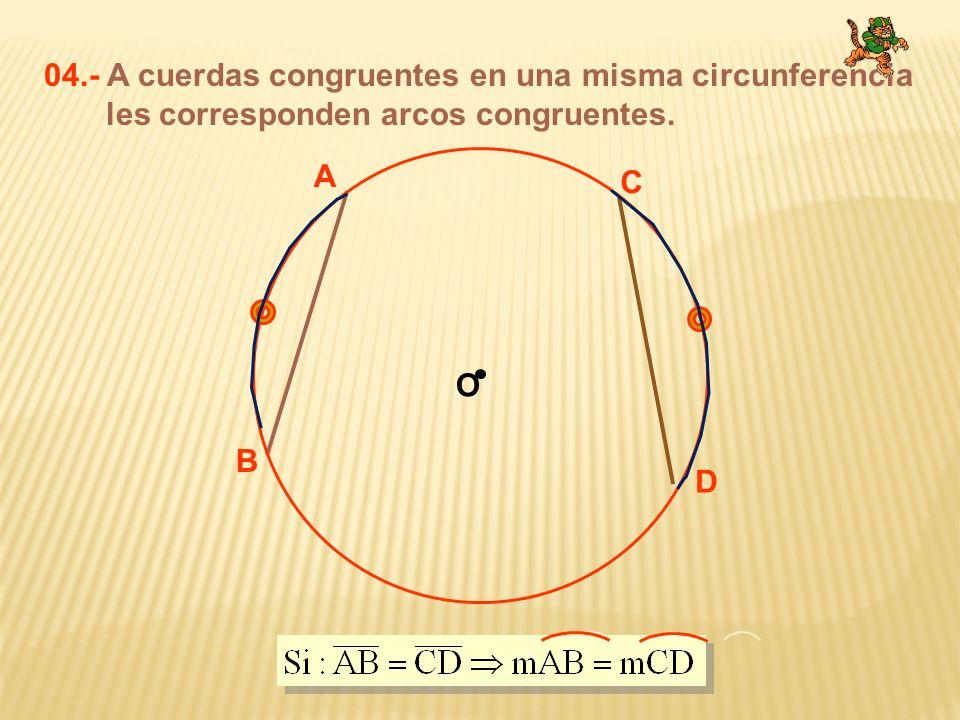 04.- A cuerdas congruentes en una misma circunferencia les corresponden arcos congruentes. A B C D O