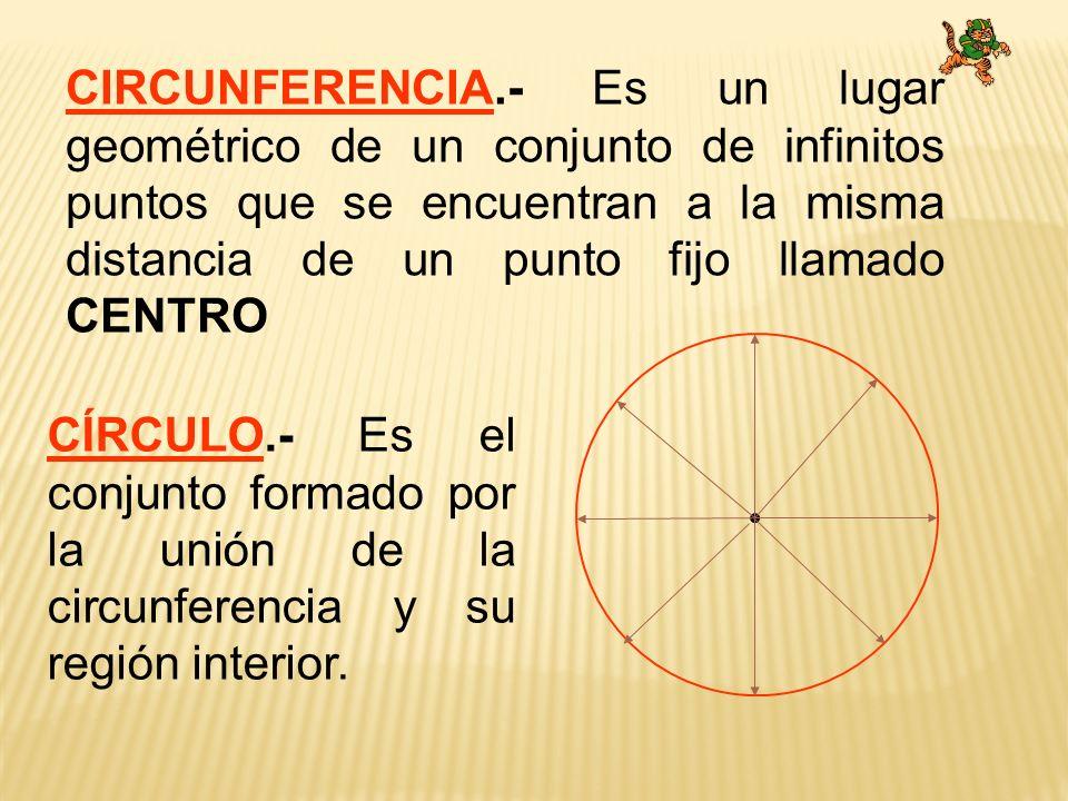 CIRCUNFERENCIA.- Es un lugar geométrico de un conjunto de infinitos puntos que se encuentran a la misma distancia de un punto fijo llamado CENTRO CÍRC