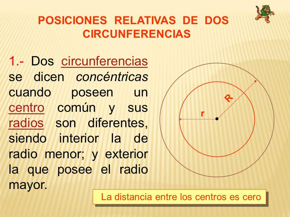 POSICIONES RELATIVAS DE DOS CIRCUNFERENCIAS r R La distancia entre los centros es cero 1.- Dos circunferencias se dicen concéntricas cuando poseen un