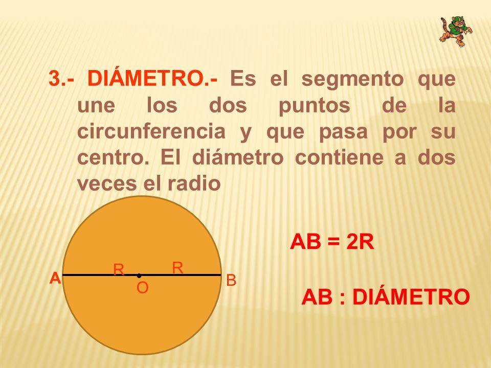 3.- DIÁMETRO.- Es el segmento que une los dos puntos de la circunferencia y que pasa por su centro. El diámetro contiene a dos veces el radio A B R R
