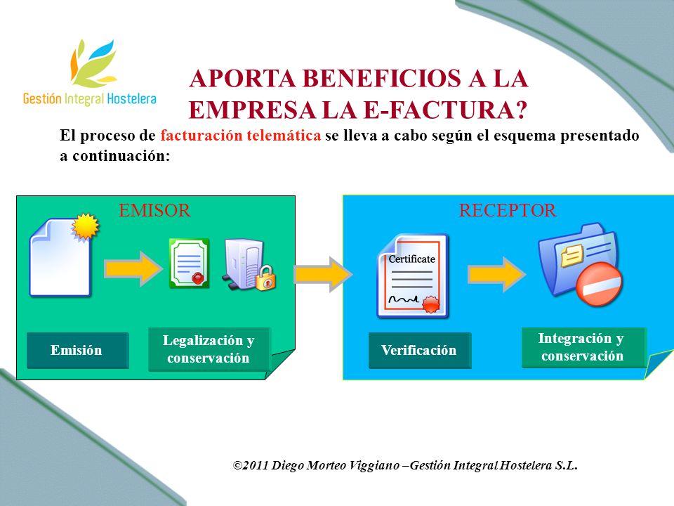RECEPTOR EMISOR APORTA BENEFICIOS A LA EMPRESA LA E-FACTURA.