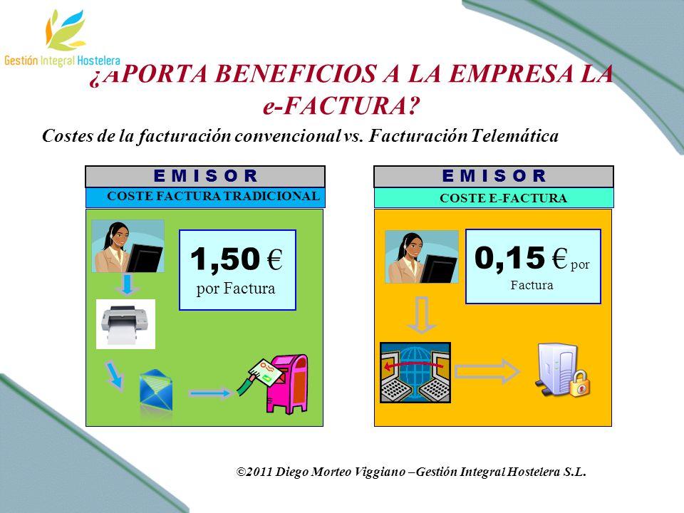 ¿APORTA BENEFICIOS A LA EMPRESA LA e-FACTURA. Costes de la facturación convencional vs.