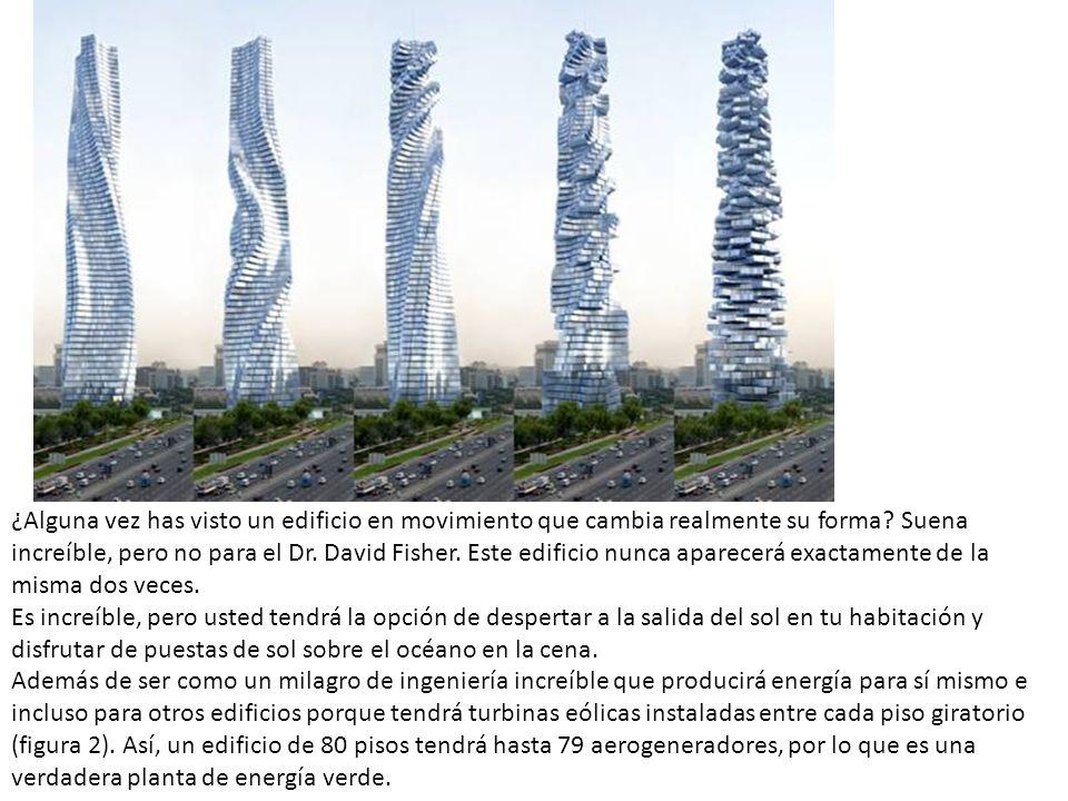 ¿Alguna vez has visto un edificio en movimiento que cambia realmente su forma? Suena increíble, pero no para el Dr. David Fisher. Este edificio nunca