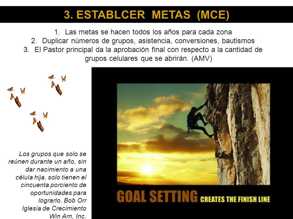 3. ESTABLCER METAS (MCE) 1.Las metas se hacen todos los años para cada zona 2.Duplicar números de grupos, asistencia, conversiones, bautismos 3.El Pas