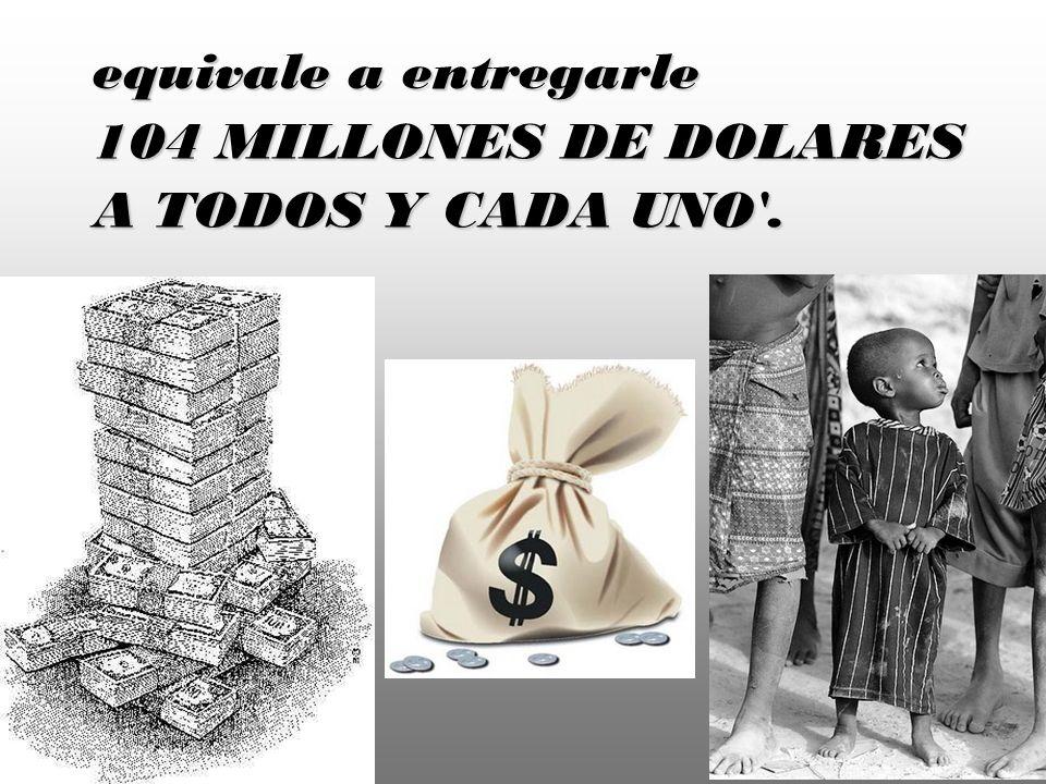6.700millones de habitantes, 700.000 millones de dólares 104 millones de dólares por habitante entreigual En justicia, la deuda pendiente: