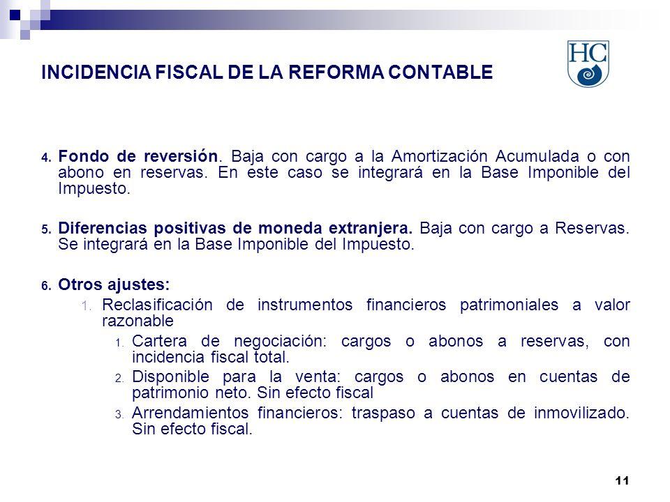 11 INCIDENCIA FISCAL DE LA REFORMA CONTABLE Fondo de reversión. Baja con cargo a la Amortización Acumulada o con abono en reservas. En este caso se in