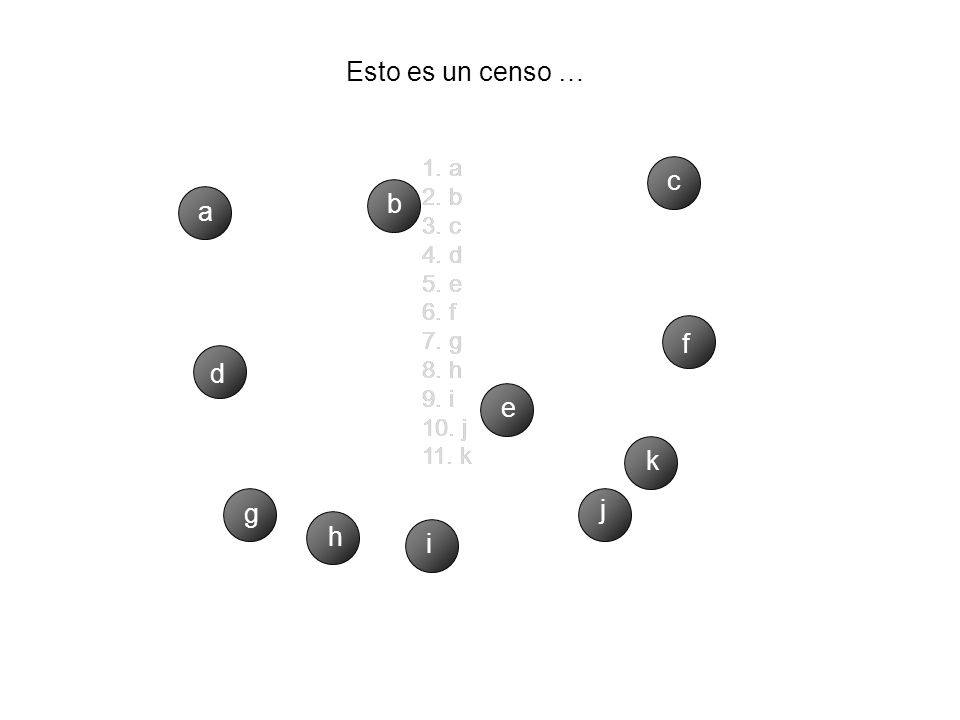 Esto es un censo … a b c d e f g h i j k 1. a 2. b 3.