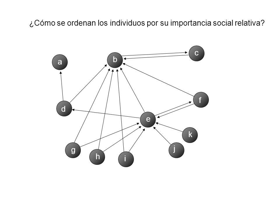 ¿Cómo se ordenan los individuos por su importancia social relativa? a b c d e f g h i j k