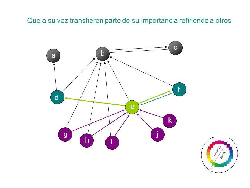 Que a su vez transfieren parte de su importancia refiriendo a otros a b c d e f g h i j k