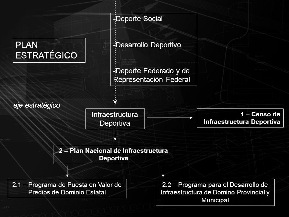 PLAN ESTRATÉGICO -Deporte Social -Desarrollo Deportivo -Deporte Federado y de Representación Federal eje estratégico Infraestructura Deportiva 1 – Cen