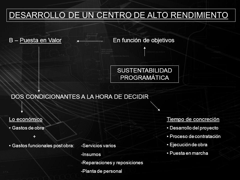 DESARROLLO DE UN CENTRO DE ALTO RENDIMIENTO B – Puesta en ValorEn función de objetivos SUSTENTABILIDAD PROGRAMÁTICA DOS CONDICIONANTES A LA HORA DE DE