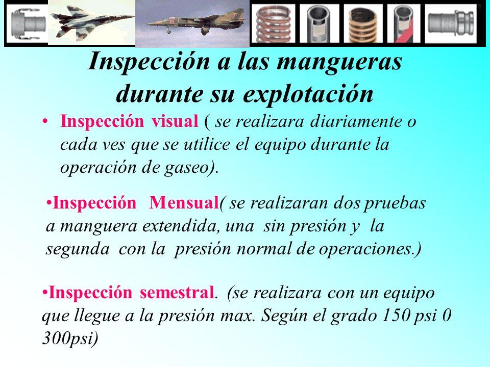 Inspección a las mangueras durante su explotación Inspección visual ( se realizara diariamente o cada ves que se utilice el equipo durante la operació