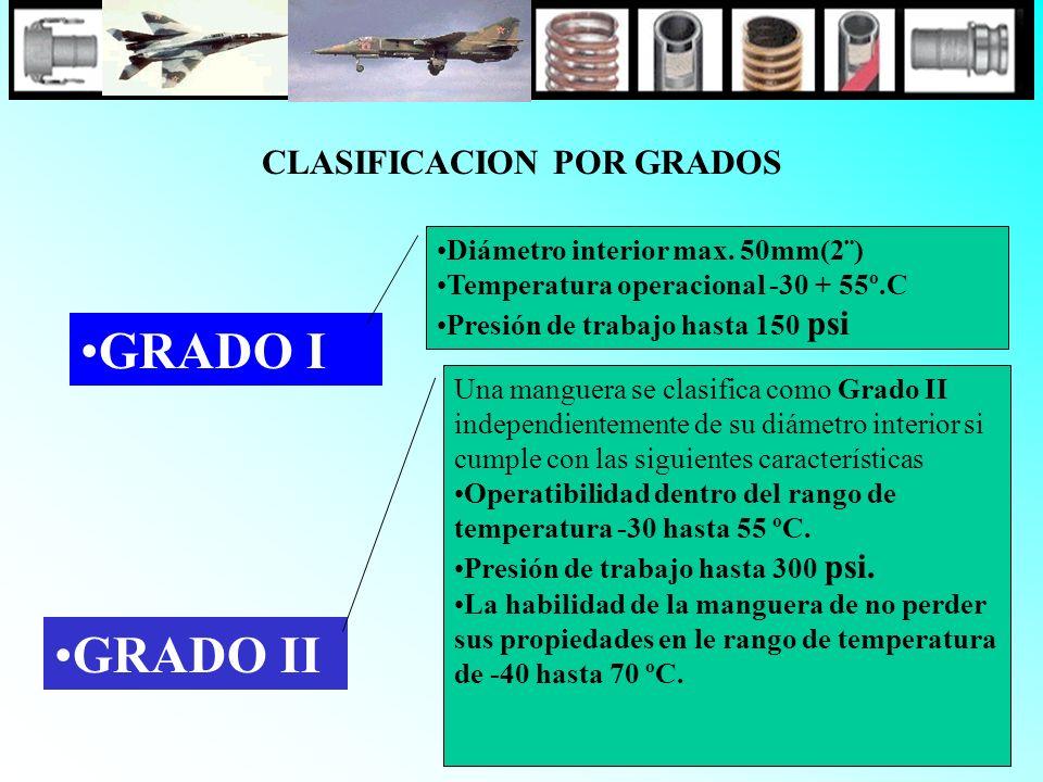 CLASIFICACION POR GRADOS GRADO I GRADO II Diámetro interior max. 50mm(2¨) Temperatura operacional -30 + 55º.C Presión de trabajo hasta 150 psi Una man