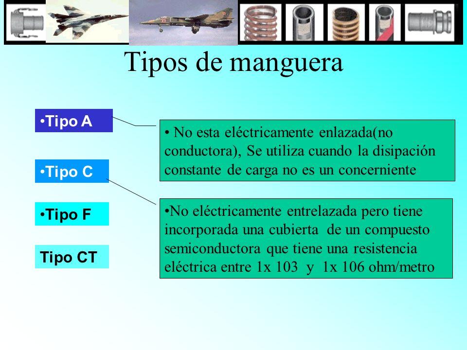 Tipos de manguera Tipo A Tipo C Tipo F Tipo CT No esta eléctricamente enlazada(no conductora), Se utiliza cuando la disipación constante de carga no e