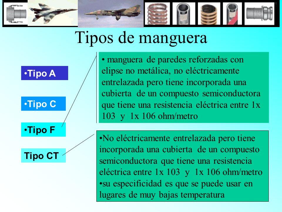 Tipos de manguera Tipo A Tipo C Tipo F Tipo CT manguera de paredes reforzadas con elipse no metálica, no eléctricamente entrelazada pero tiene incorpo