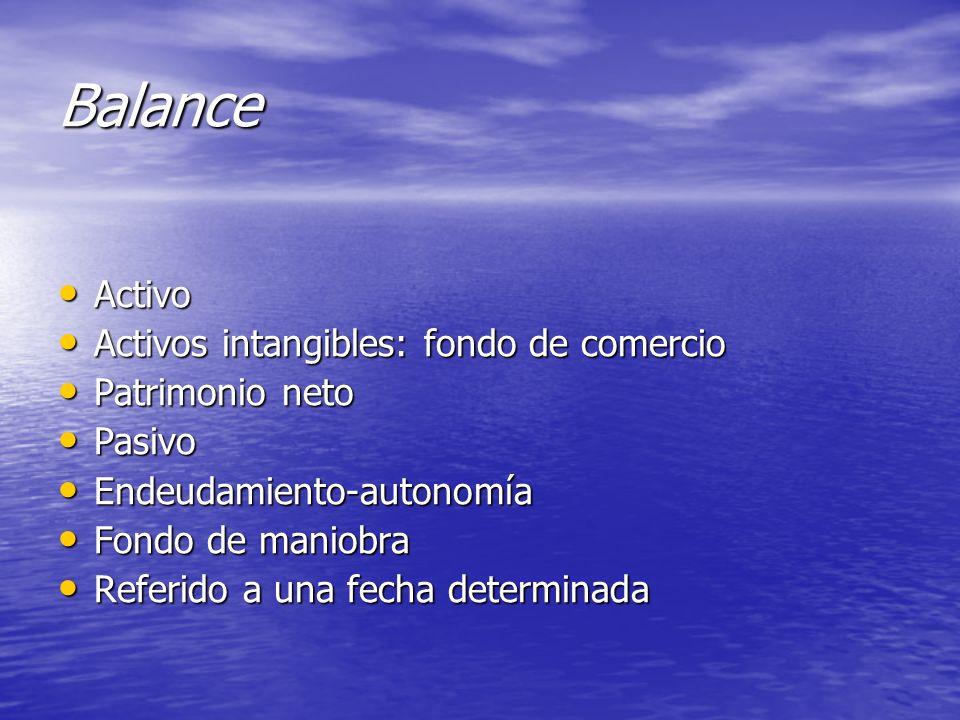 Balance Activo Activo Activos intangibles: fondo de comercio Activos intangibles: fondo de comercio Patrimonio neto Patrimonio neto Pasivo Pasivo Ende