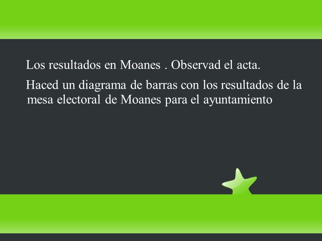 Los resultados en Moanes. Observad el acta. Haced un diagrama de barras con los resultados de la mesa electoral de Moanes para el ayuntamiento
