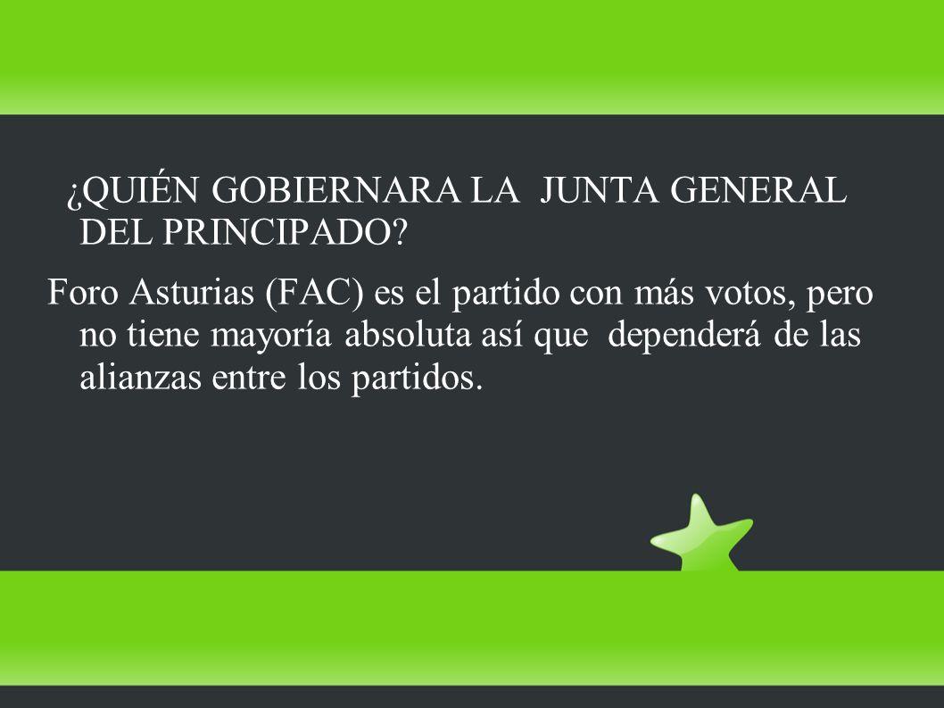 ¿QUIÉN GOBIERNARA LA JUNTA GENERAL DEL PRINCIPADO? Foro Asturias (FAC) es el partido con más votos, pero no tiene mayoría absoluta así que dependerá d