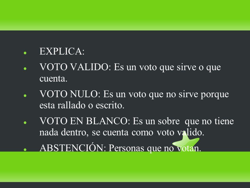 EXPLICA: VOTO VALIDO: Es un voto que sirve o que cuenta. VOTO NULO: Es un voto que no sirve porque esta rallado o escrito. VOTO EN BLANCO: Es un sobre