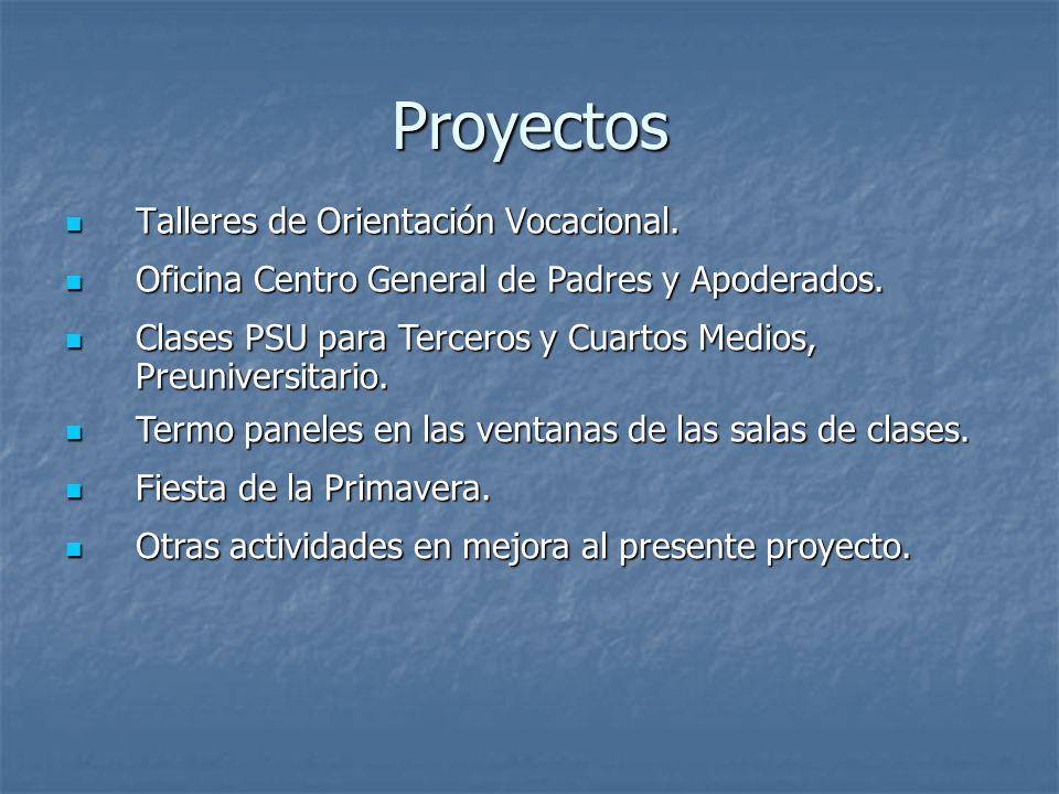 Proyectos Talleres de Orientación Vocacional. Talleres de Orientación Vocacional.