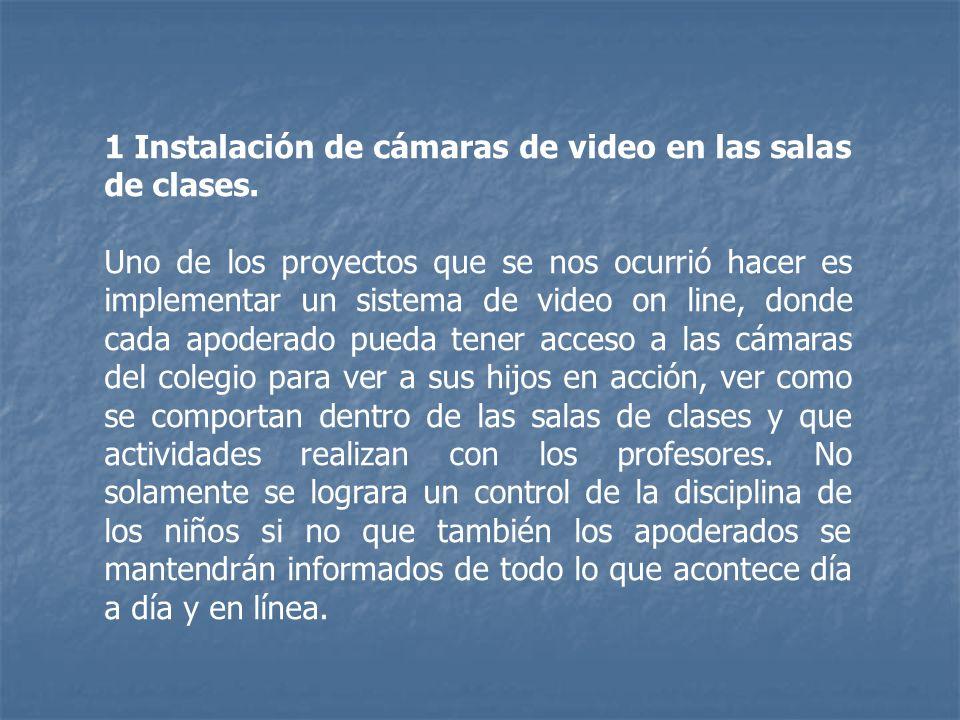 1 Instalación de cámaras de video en las salas de clases.