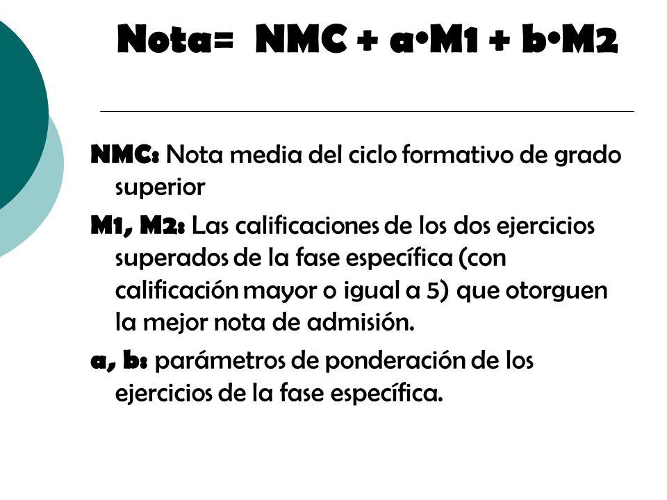 NMC: Nota media del ciclo formativo de grado superior M1, M2: Las calificaciones de los dos ejercicios superados de la fase específica (con calificación mayor o igual a 5) que otorguen la mejor nota de admisión.