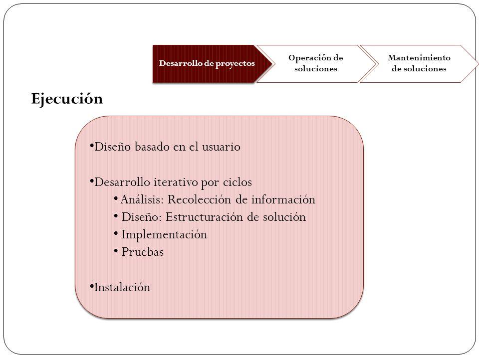 Diseño basado en el usuario Desarrollo iterativo por ciclos Análisis: Recolección de información Diseño: Estructuración de solución Implementación Pru