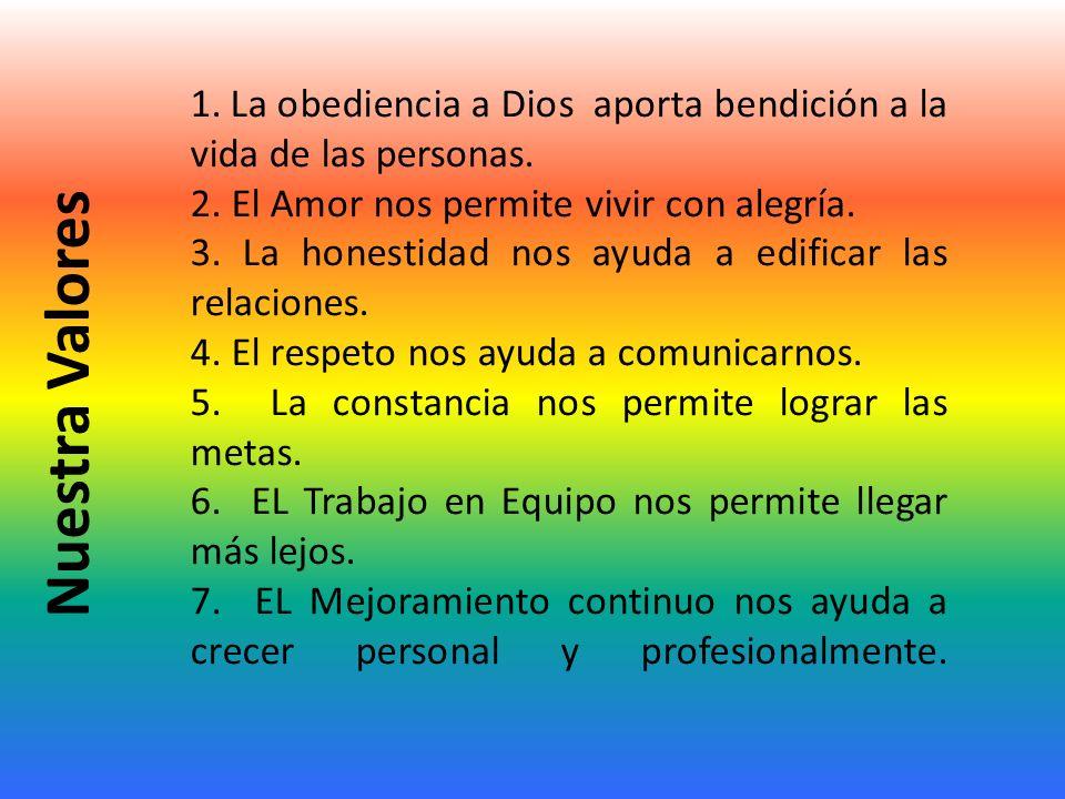 N u e s t r a V a l o r e s 1.La obediencia a Dios aporta bendición a la vida de las personas.