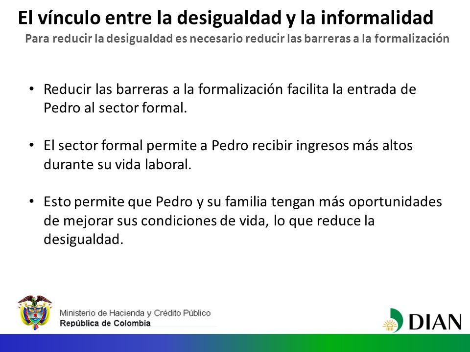 Para reducir la desigualdad es necesario reducir las barreras a la formalización Reducir las barreras a la formalización facilita la entrada de Pedro al sector formal.