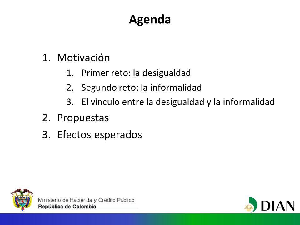 Agenda 1.Motivación 1.Primer reto: la desigualdad 2.Segundo reto: la informalidad 3.El vínculo entre la desigualdad y la informalidad 2.Propuestas 3.Efectos esperados