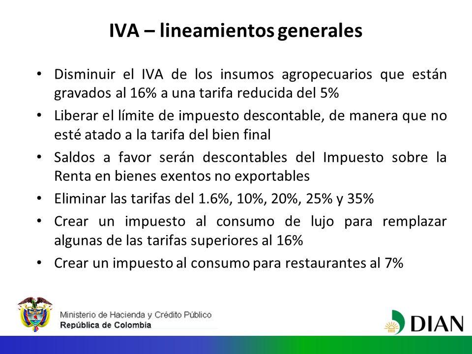 IVA – lineamientos generales Disminuir el IVA de los insumos agropecuarios que están gravados al 16% a una tarifa reducida del 5% Liberar el límite de impuesto descontable, de manera que no esté atado a la tarifa del bien final Saldos a favor serán descontables del Impuesto sobre la Renta en bienes exentos no exportables Eliminar las tarifas del 1.6%, 10%, 20%, 25% y 35% Crear un impuesto al consumo de lujo para remplazar algunas de las tarifas superiores al 16% Crear un impuesto al consumo para restaurantes al 7%