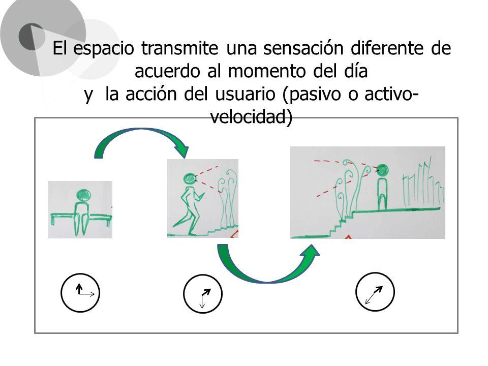 El espacio transmite una sensación diferente de acuerdo al momento del día y la acción del usuario (pasivo o activo- velocidad)