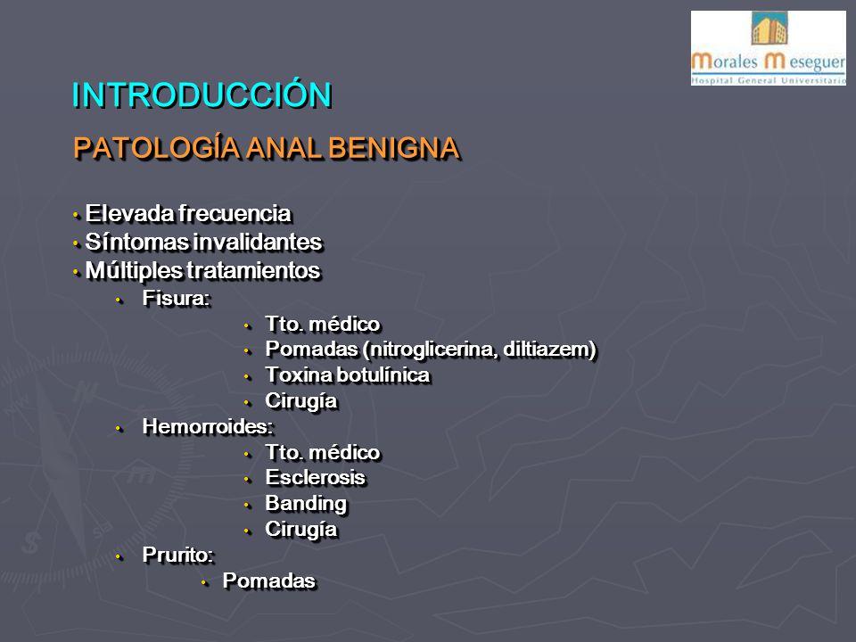 INTRODUCCIÓN PATOLOGÍA ANAL BENIGNA Elevada frecuencia Elevada frecuencia Síntomas invalidantes Síntomas invalidantes Múltiples tratamientos Múltiples tratamientos Fisura: Fisura: Tto.