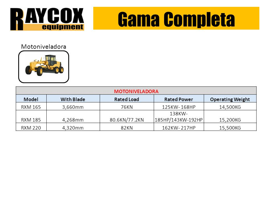 Gama Completa MOTONIVELADORA ModelWith BladeRated LoadRated PowerOperating Weight RXM 1653,660mm76KN125KW- 168HP14,500KG RXM 1854,268mm80.6KN/77.2KN 138KW- 185HP/143KW-192HP15,200KG RXM 2204,320mm82KN162KW- 217HP15,500KG Motoniveladora