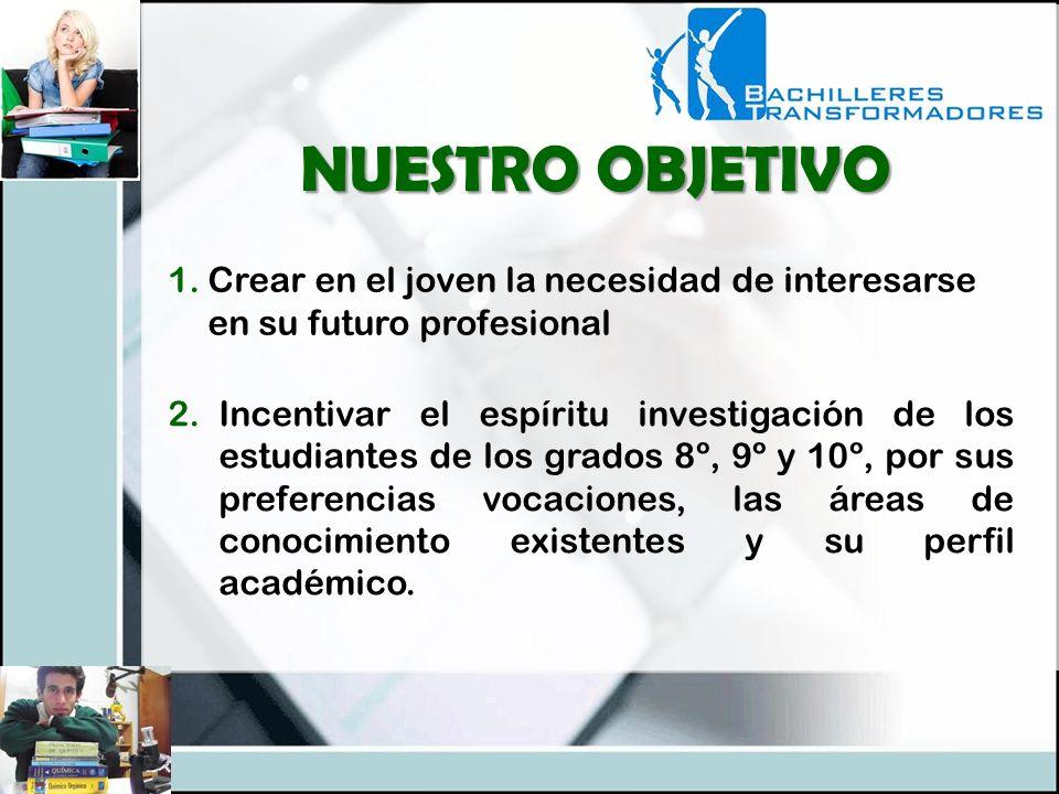 1.Crear en el joven la necesidad de interesarse en su futuro profesional NUESTRO OBJETIVO 2.Incentivar el espíritu investigación de los estudiantes de