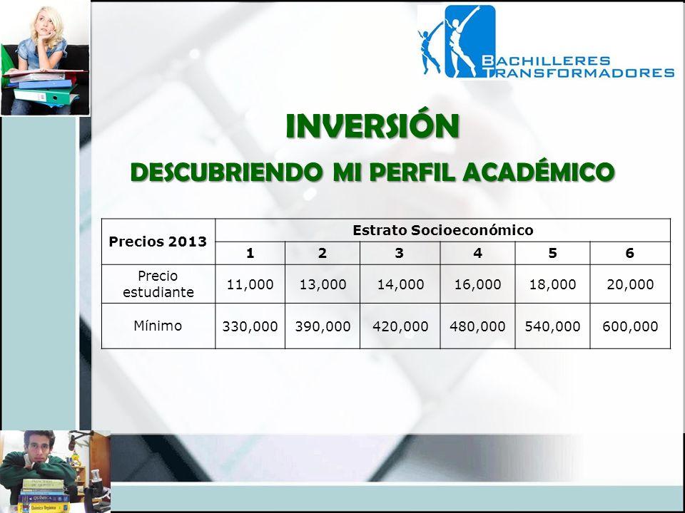 INVERSIÓN DESCUBRIENDO MI PERFIL ACADÉMICO Precios 2013 Estrato Socioeconómico 123456 Precio estudiante 11,00013,00014,00016,00018,00020,000 Mínimo 330,000390,000420,000480,000540,000600,000