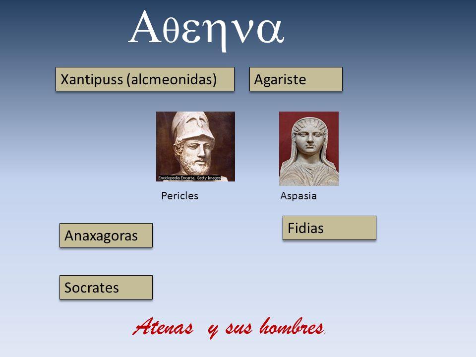 Atenas y sus hombres. PericlesAspasia Anaxagoras Fidias Socrates Xantipuss (alcmeonidas) Agariste