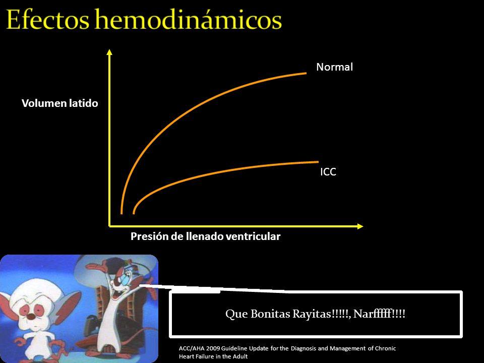 Corazón normal Hipertrofia ventricular (insuficiencia cardiaca diastólica) Dilatación ventricular (insuficiencia cardiaca sistólica) Jessup M, Brozena S.