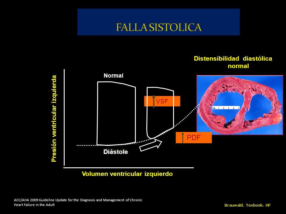 PDF Normal Volumen ventricular izquierdo Presión ventricular izquierda Disminución de la distensibilidad diastólica PDF Brauwald.