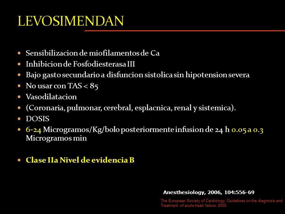 Sensibilizacion de miofilamentos de Ca Inhibicion de Fosfodiesterasa III Bajo gasto secundario a disfuncion sistolica sin hipotension severa No usar con TAS < 85 Vasodilatacion (Coronaria, pulmonar, cerebral, esplacnica, renal y sistemica).
