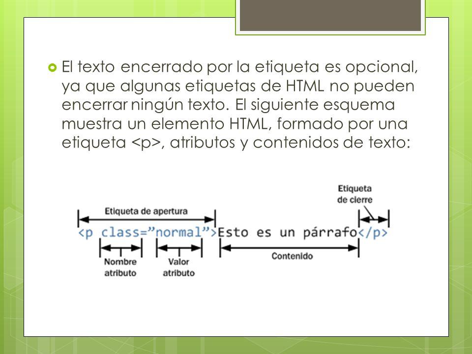 El texto encerrado por la etiqueta es opcional, ya que algunas etiquetas de HTML no pueden encerrar ningún texto. El siguiente esquema muestra un elem
