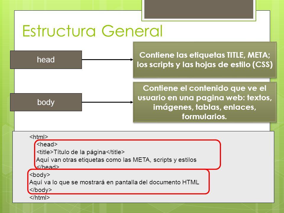 Estructura General head Contiene las etiquetas TITLE, META; los scripts y las hojas de estilo (CSS) body Contiene el contenido que ve el usuario en un