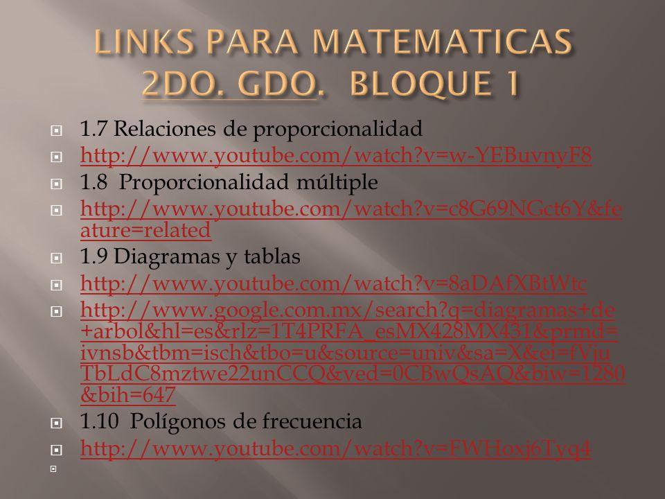 1.7 Relaciones de proporcionalidad http://www.youtube.com/watch?v=w-YEBuvnyF8 1.8 Proporcionalidad múltiple http://www.youtube.com/watch?v=c8G69NGct6Y