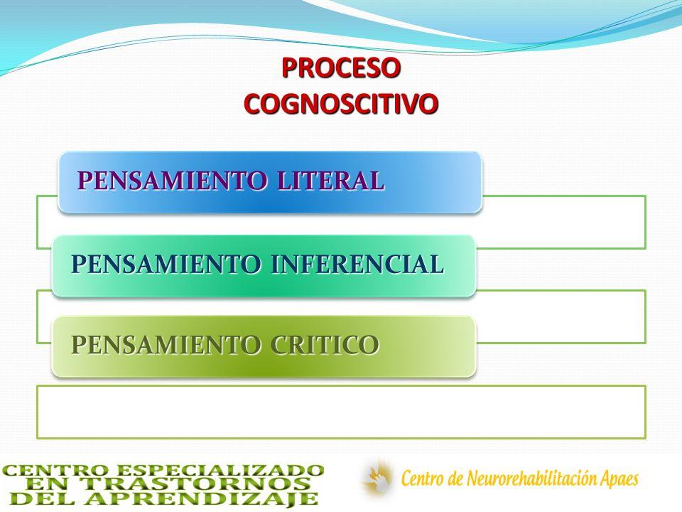 PROCESO COGNOSCITIVO PENSAMIENTO LITERAL PENSAMIENTO INFERENCIAL PENSAMIENTO CRITICO