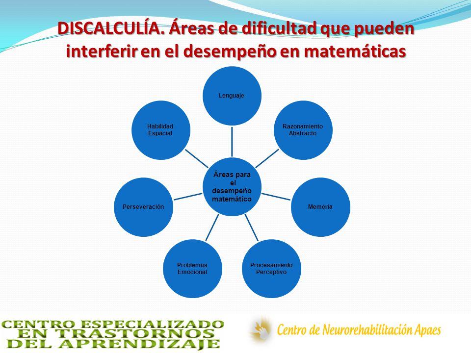 DISCALCULÍA. Áreas de dificultad que pueden interferir en el desempeño en matemáticas Áreas para el desempeño matemático Lenguaje Razonamiento Abstrac
