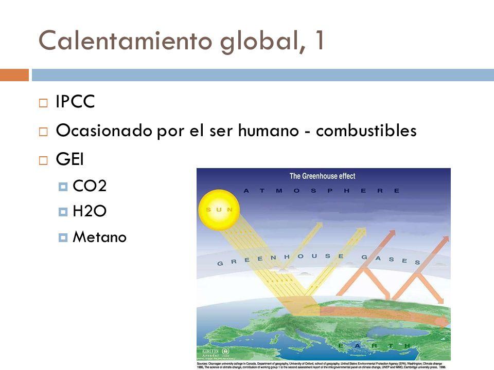 Calentamiento global, 1 IPCC Ocasionado por el ser humano - combustibles GEI CO2 H2O Metano